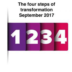 51461768 - one two three four progress bar